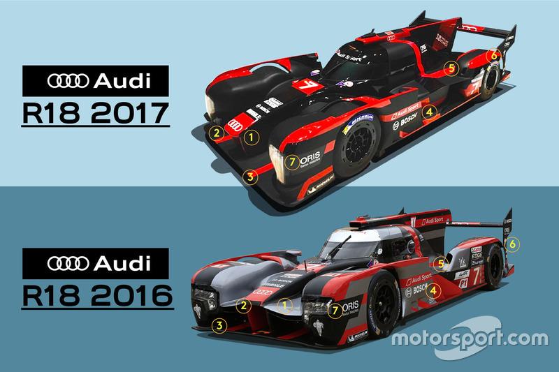Comparación Audi R18 2017 et R18 2016