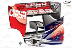 """""""Сідало мавпи"""" Toro Rosso STR7"""