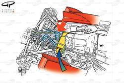Boîte de vitesses et suspension arrière de la Ferrari F300 (649)