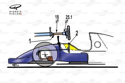 F1 1994