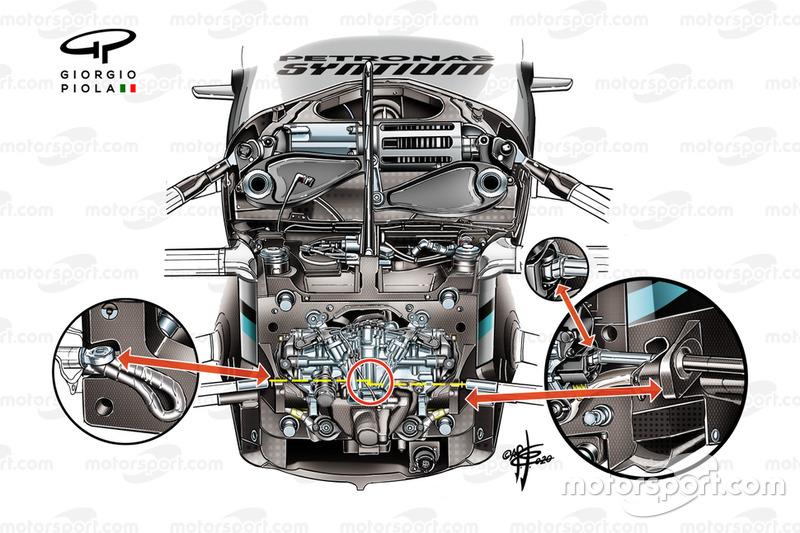 Mercedes AMG F! W11 DAS ackerman details