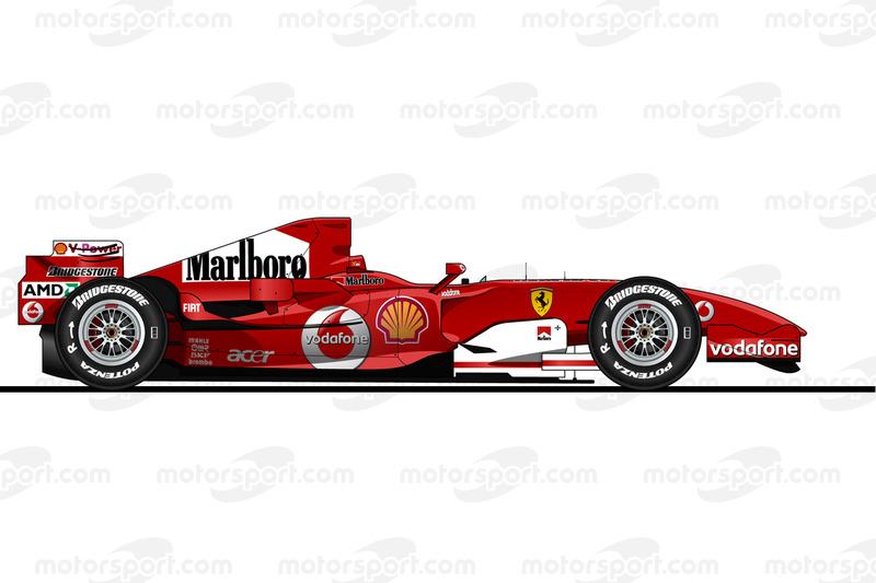Red 233 Couvrez Les 20 F1 Pilot 233 Es En Grand Prix Par Michael