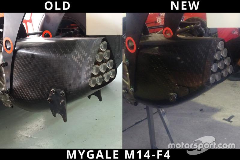 Komparasi titik dongkrak lama dan baru, Mygale M14-F4 Formula 4 SEA