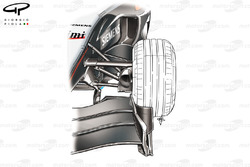 McLaren MP4-19 front wing, note how the endplate and under-wing strakes would direct flow inboard of