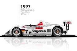 1997 TWR Porsche WSC-95