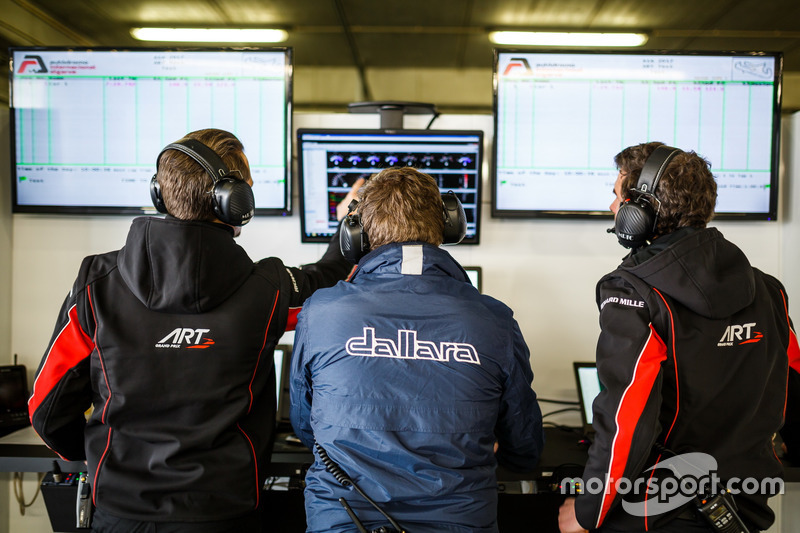 Инженеры ART Grand Prix и Dallara