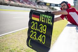 Pit board Sebastian Vettel, Ferrari SF71H