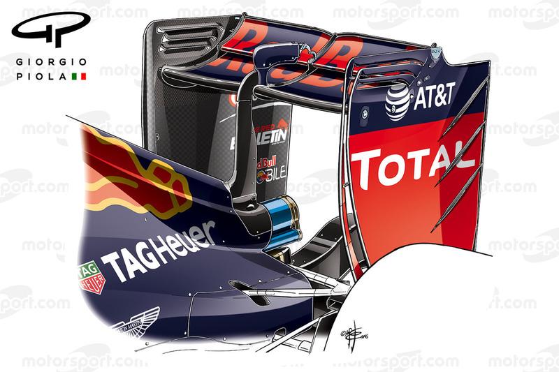 Heckflügel des Red Bull RB12