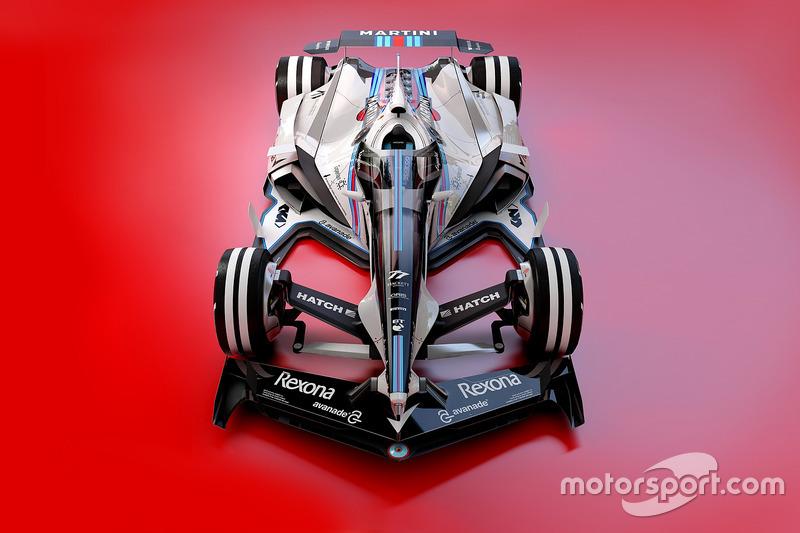 Concept Williams 2030