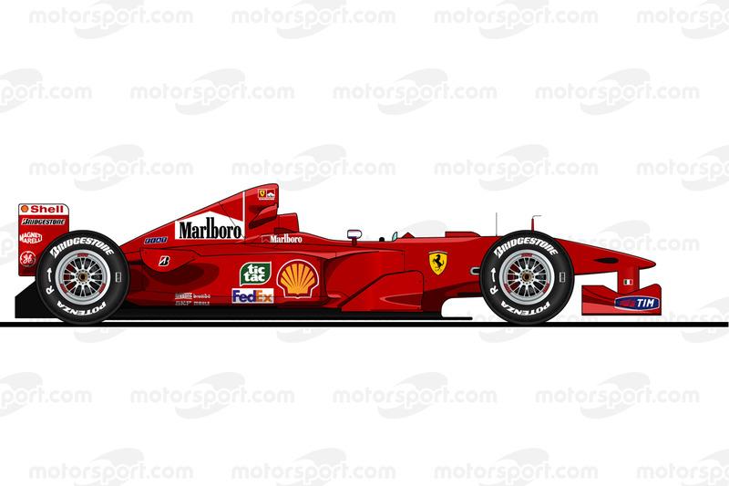 El Ferrari F1-2000 de Michael Schumacher en 2000