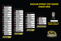 La grille finale du Chase 2016 de la NASCAR Sprint Cup