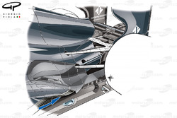 Sauber C32  exhausts