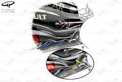 Lotus E21 exhausts comparison