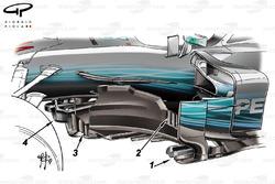 Mercedes new barge board