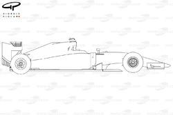 Sauber C34 side view