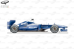 Williams FW32 side view