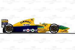La Benetton B191 di Michael Schumacher del 1991<br/> Riproduzione riservata, esclusiva Motorsport.co