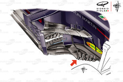 Red Bull Racing RB14 side pods French GP