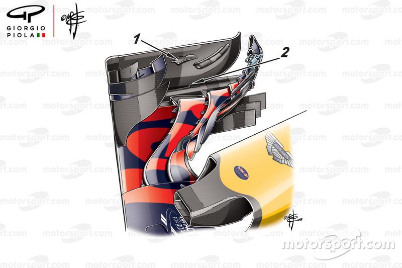 Red Bull RB14 modifiche all'ala anteriore