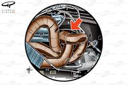 Sauber C34 exhausts design