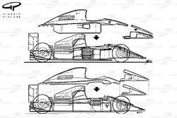 Сравнение Ferrari F1-91 (642/2) и модели 643 (вверху)