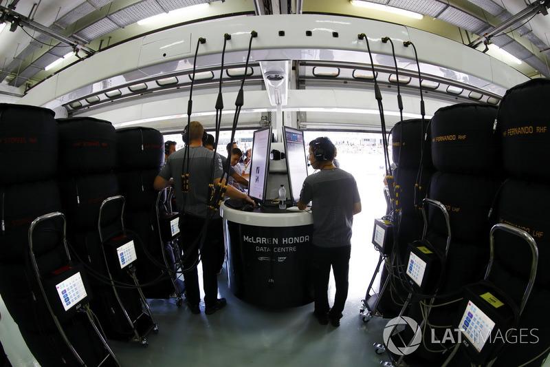 Інженери McLaren