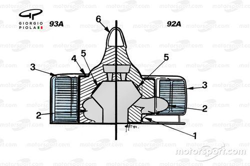 Формула 1 1992
