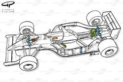 Активная подвеска Williams FW14B