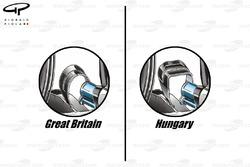 Mercedes F1 W07 comparison between monkey seats