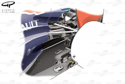 Red Bull RB10 new 'L' shaped floor slot (highlighted in yellow)