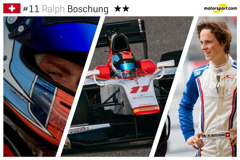 Ralph Boschung - 19 ans