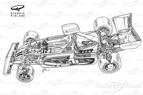 Formel 1 1974