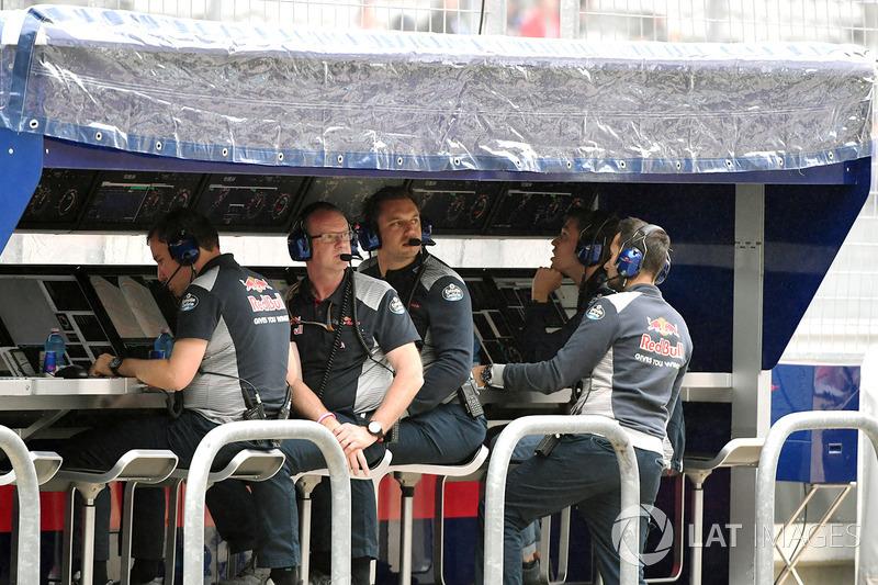 Scuderia Toro Rosso pórtico de pared de boxes