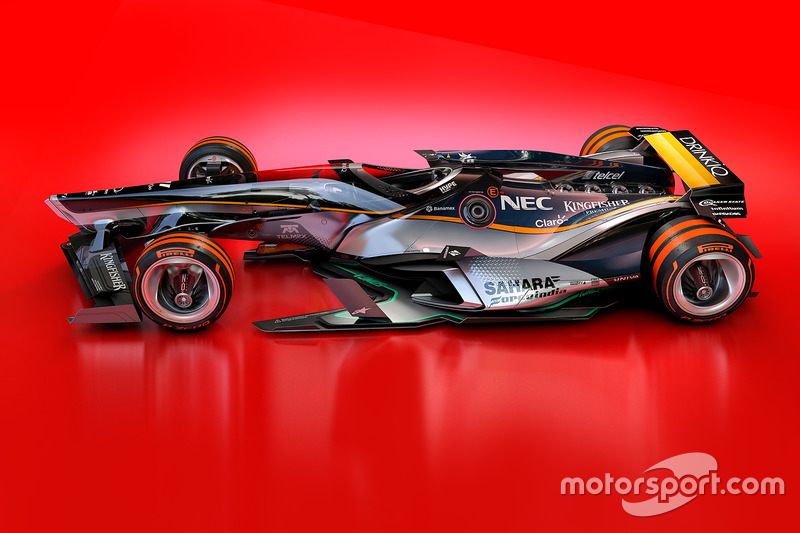 Concept Force India 2030