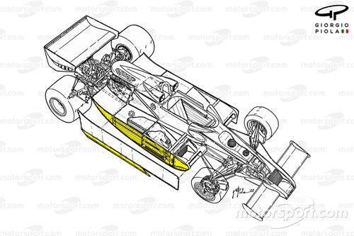 Fórmula 1 1978