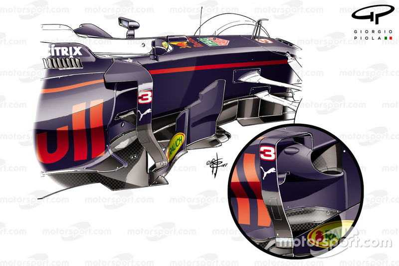 Red Bull Racing RB13, turning vanes