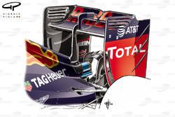 Red Bull RB12 rear wing and monkey seat