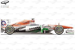 Force India VJM06 side view, Brazilian GP
