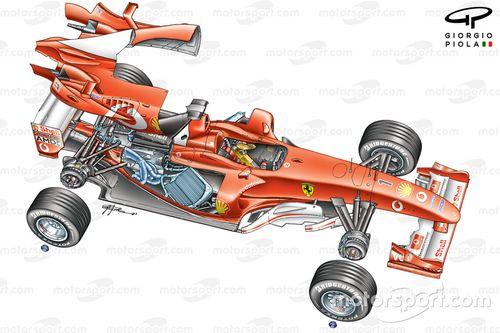 Fórmula 1 2003
