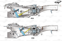 SF16-H Gearbox & Suspension comparison with SF15-T