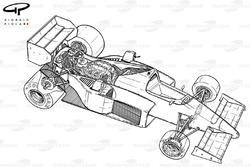 Vue d'ensemble de la Ferrari F1-86