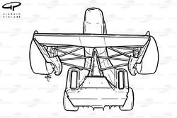 Benetton B194 1994, vista inferiore