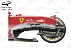 Ferrari SF16-H chassis, side view