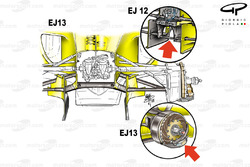 Jordan EJ13 front suspension twin keel mounting fixtures compared with EJ12 (upper inset) brake cali