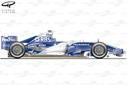 Williams FW28 2006 side view