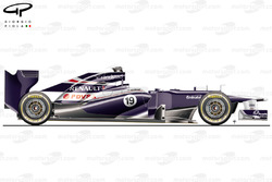DUPLICATE: Williams FW34 side view