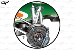 Force India VJM03 front brake, caliper mounted at front