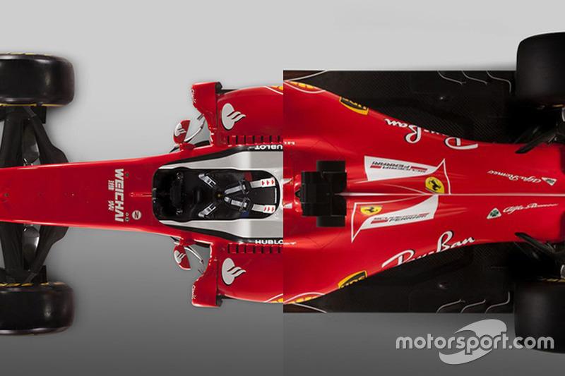 Comparación Ferrari SF70H y SF16-H