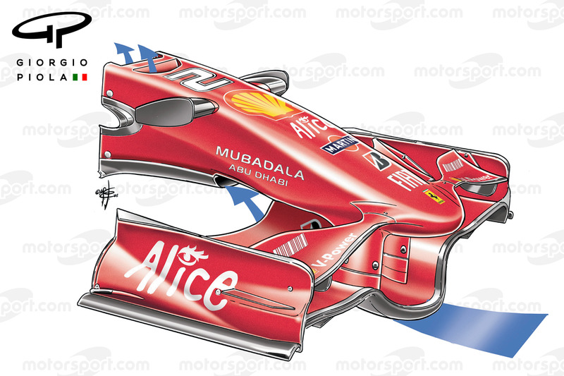 "Ferrari F2008 ""F"" wing hole Spain"