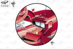 Rétroviseurs de la Ferrari SF71H, GP de Monaco